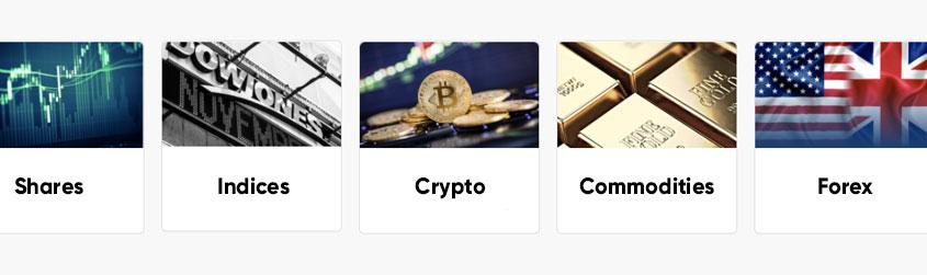 Capital.com ativos