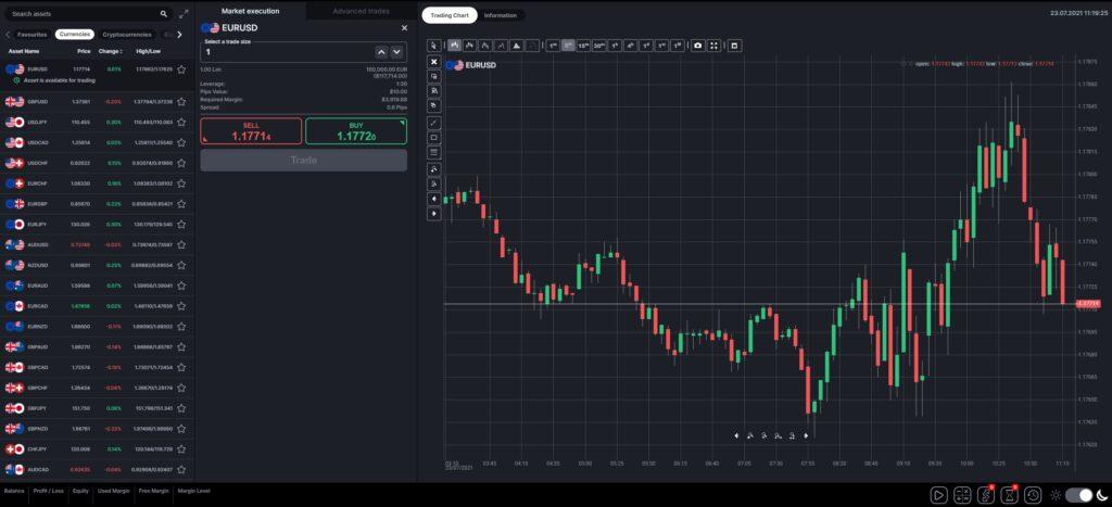 OBRinvest handelsplatform webtrader
