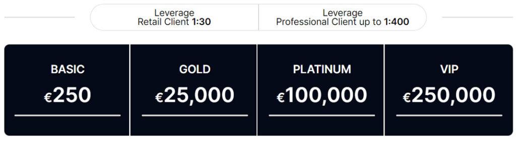 LiquidityX konto demo i konto rzeczywiste